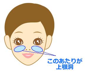 jyougagudou